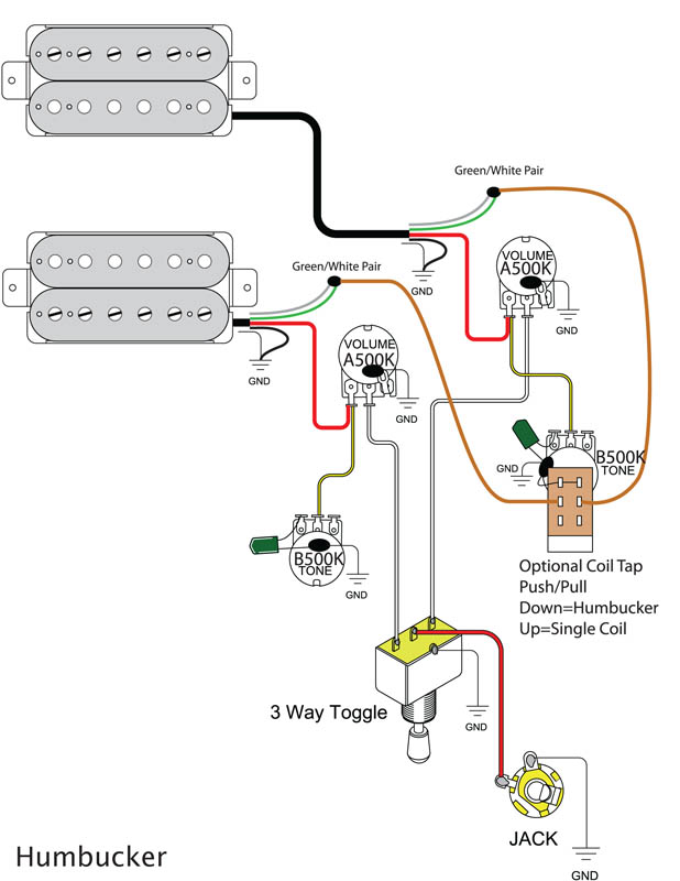 HB_Wiring humbucker pickup wiring diagram 2 humbucker 5 way switch wiring 3 wire humbucker wiring diagram at readyjetset.co