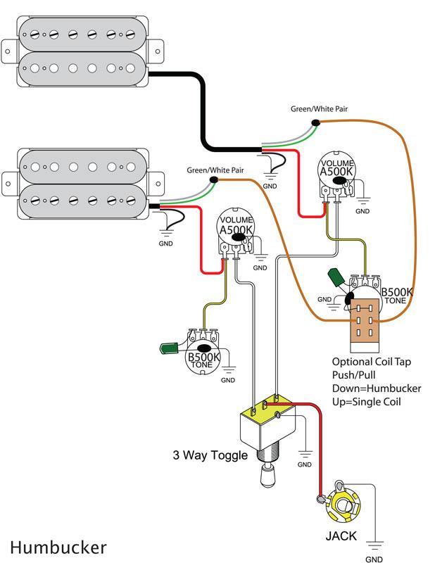 lace pickup wiring wiring diagram forward lace pickup wiring diagram wiring diagram data today lace pickup wiring