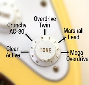 Onboard Multi-Distortion Circuit- Hot Rodded tone!